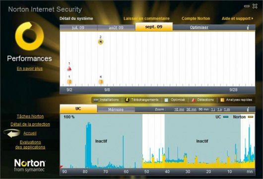 Image de Norton Internet Security