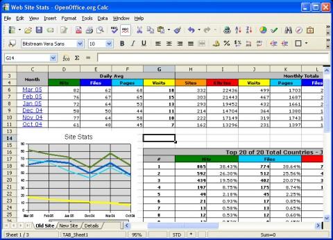 <b>OpenOffice</b> 4.1.4 - Télécharger