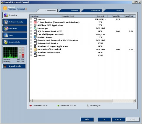 Latest sagem F St 2404 firmware upgrade